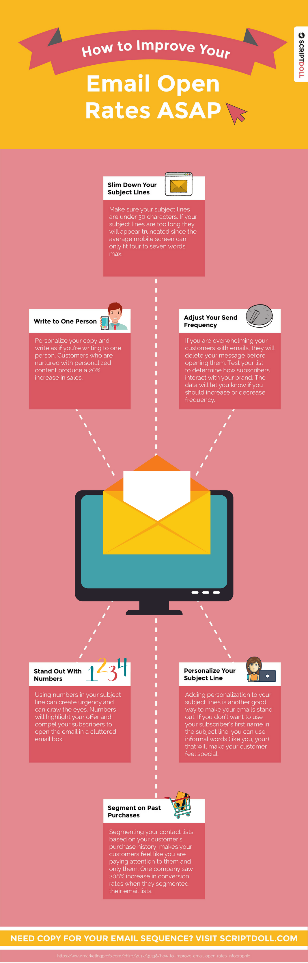 how to improve your email open rates asap