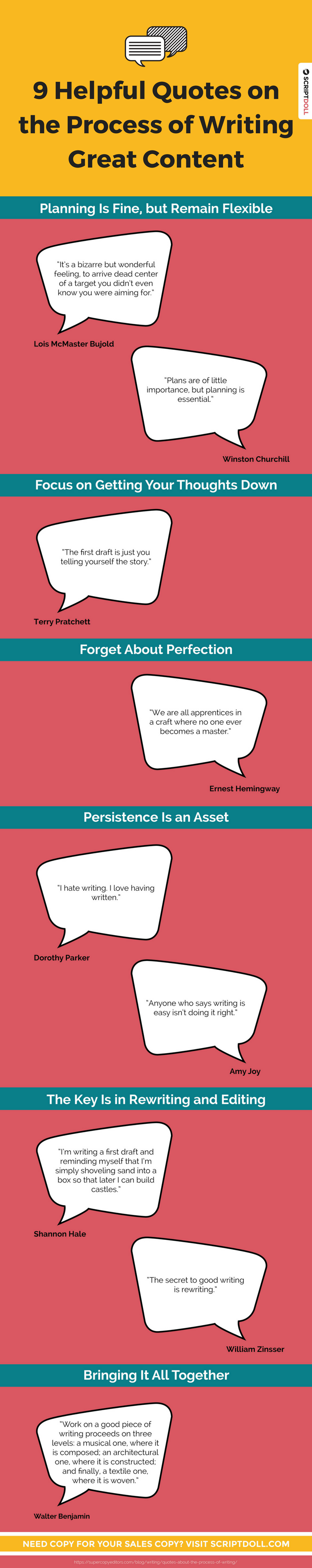 9 helpful quotes on the process of writing great content